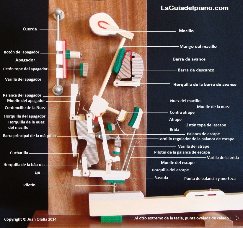 maqueta piano vertical